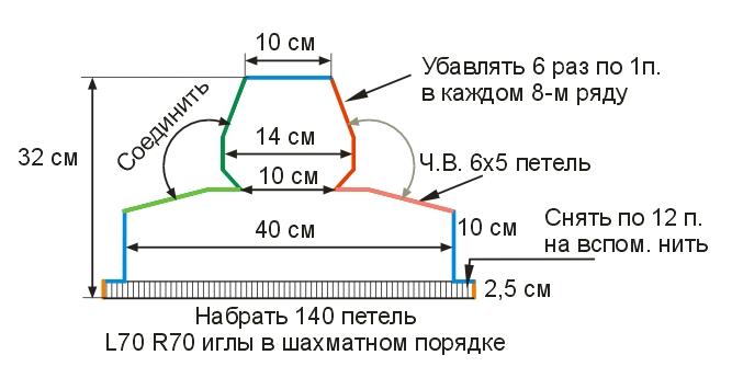 схема шапочки.jpg