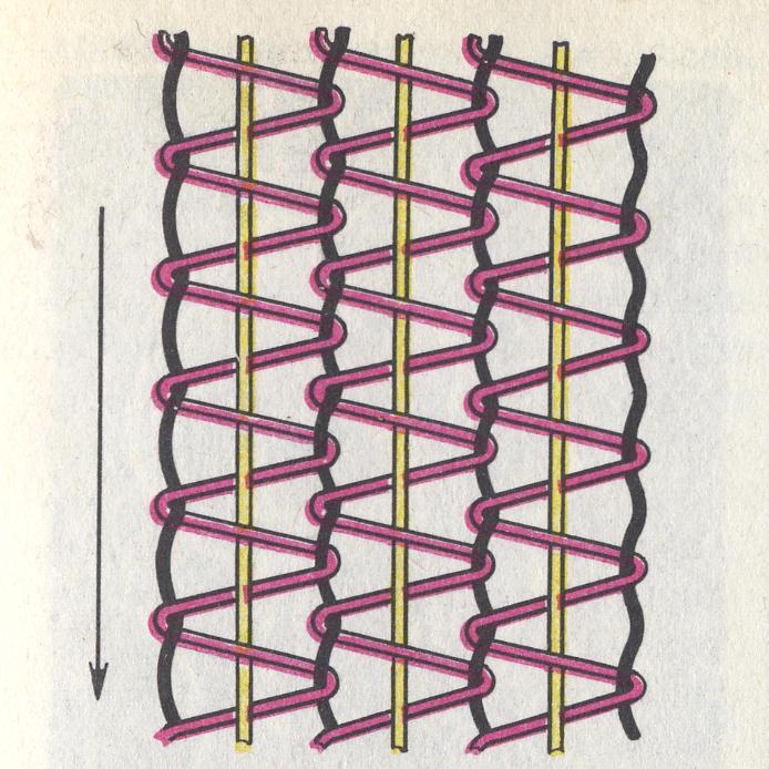 Схема выработки грунтового переплетения (стрелкой обозначено рабочее направление, черным – нить основы правого навоя, желтым – нить основы с левго навоя, красным – челночная нить)