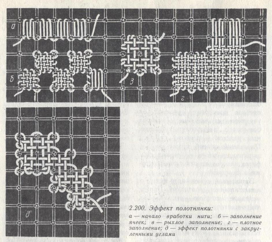 филейная вышивка схемы