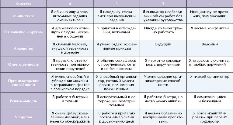 Вышивальный бизнес. Таблица