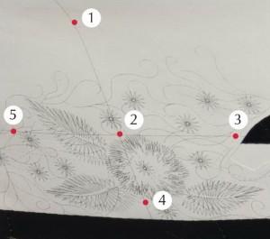 Контрольные точки дизайна машинной вышивки