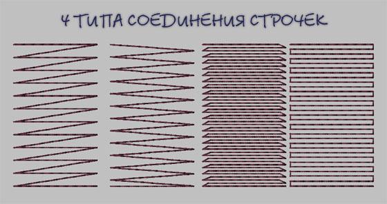тип соединения строчек в Татами