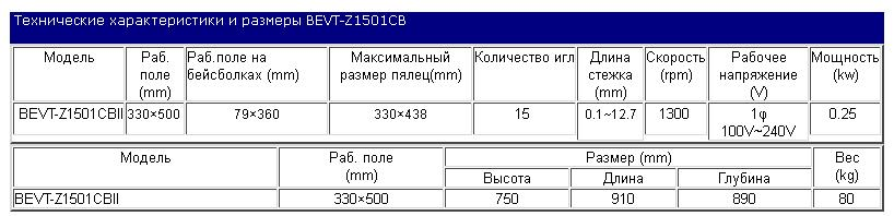 teh_haracteristiky