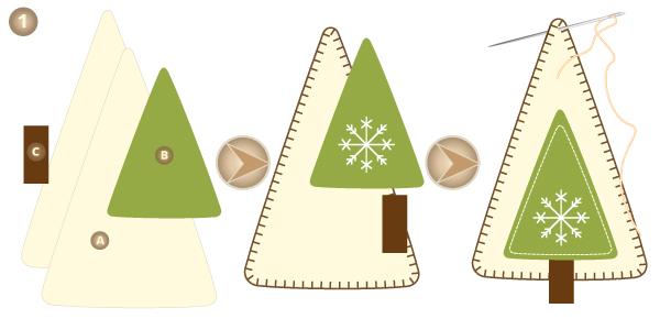 Украшения на елку из фетра: Схема сборки