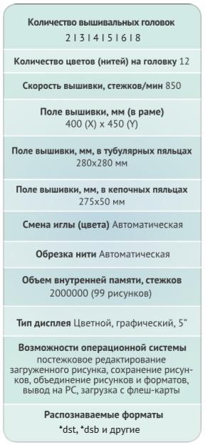 Velles VE 0000L-CAP_harakteristiky
