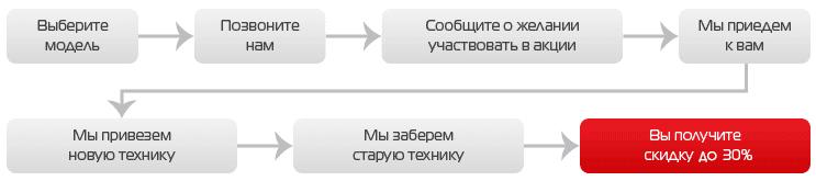 textiltorg